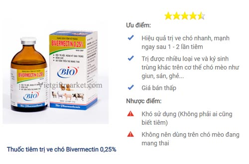 Thuốc tiêm trị ve chó Bivermectin 0,25% và Pharmectin có giá 50k 1 lọ