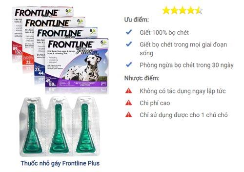 Thuốc Frontline trị ve chó giá bán 180k/1 típ