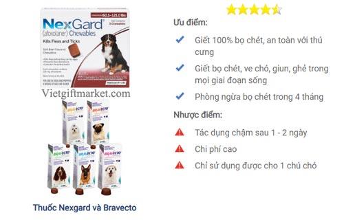 Liên Hệ: 0977032686 để đặt mua thuốc Nexgard và Bravecto trị ve, ghẻ chó