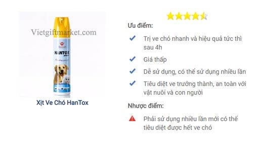 Thuốc xịt ve chó Hantox có giá 120k/lọ