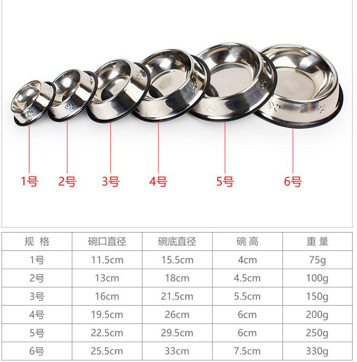 Size bát ăn Inox dành cho chó mèo mã sản phẩm BABS12